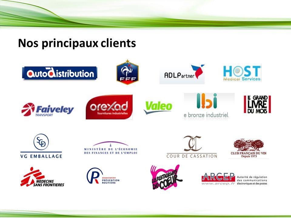 Nos principaux clients