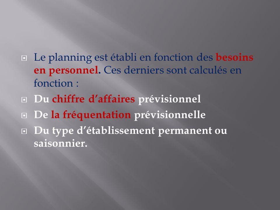 Le planning est établi en fonction des besoins en personnel. Ces derniers sont calculés en fonction : Du chiffre daffaires prévisionnel De la fréquent