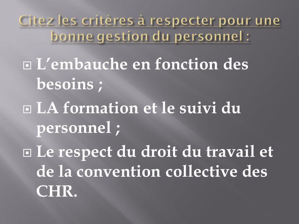 Lembauche en fonction des besoins ; LA formation et le suivi du personnel ; Le respect du droit du travail et de la convention collective des CHR.