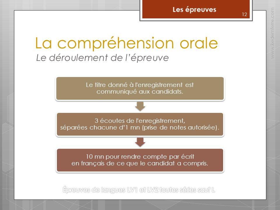 12 Les épreuves www.kedemferre.com La compréhension orale Le titre donné à l enregistrement est communiqué aux candidats.