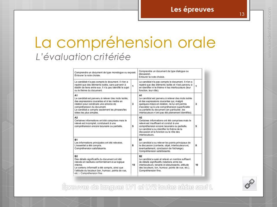 13 Les épreuves www.kedemferre.com La compréhension orale Lévaluation critériée