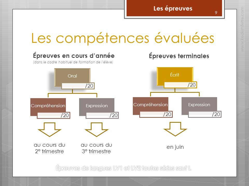 Les compétences évaluées www.kedemferre.com Oral /20 Compréhension /20 Expression /20 Épreuves en cours dannée au cours du 2° trimestre au cours du 3°