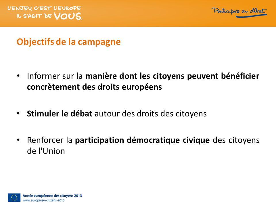 Objectifs de la campagne Informer sur la manière dont les citoyens peuvent bénéficier concrètement des droits européens Stimuler le débat autour des d