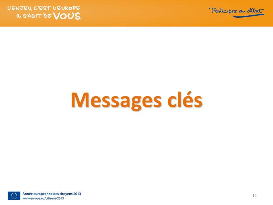 Messages clés 12