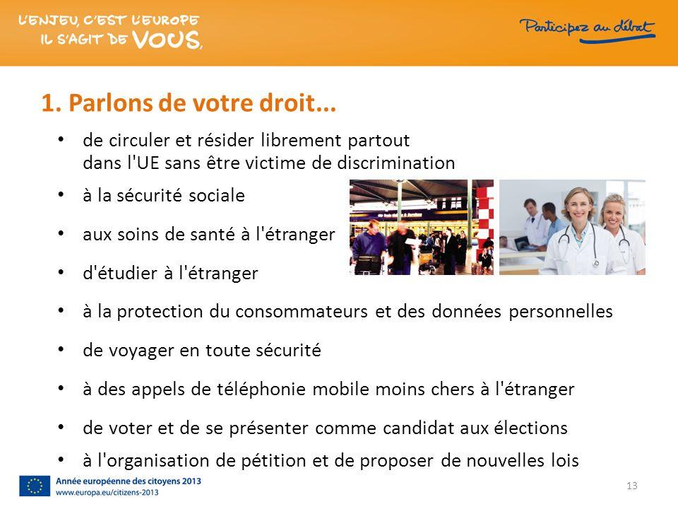 1. Parlons de votre droit... de circuler et résider librement partout dans l'UE sans être victime de discrimination à la sécurité sociale aux soins de