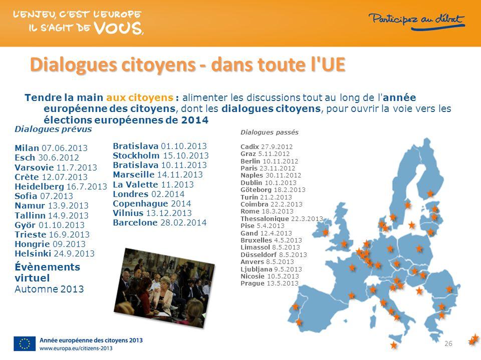 Dialogues citoyens - dans toute l'UE Tendre la main aux citoyens : alimenter les discussions tout au long de l'année européenne des citoyens, dont les