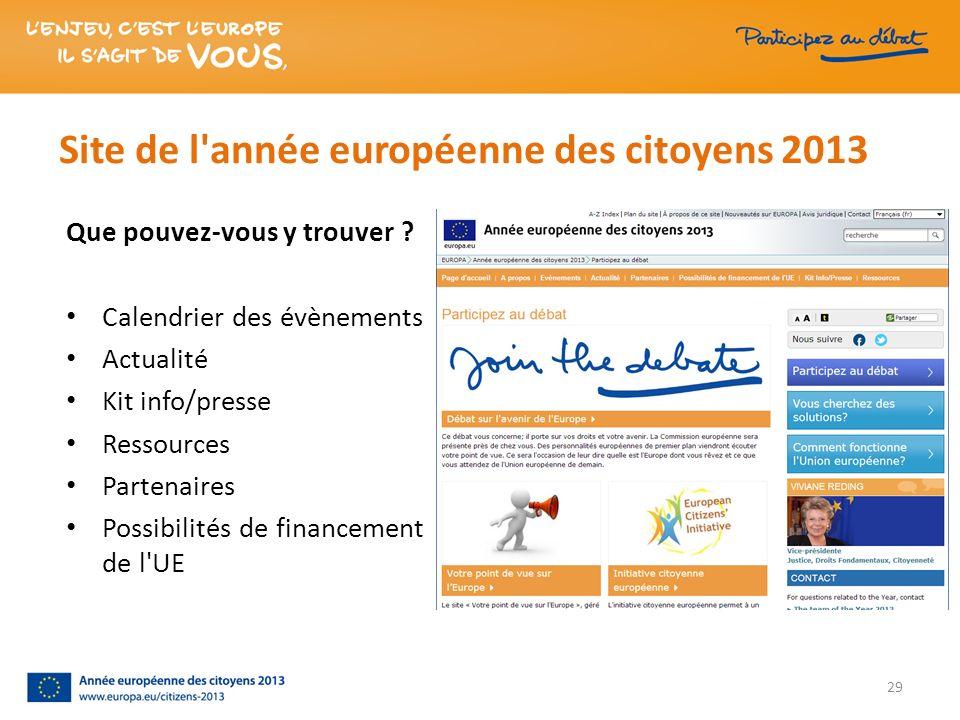 Que pouvez-vous y trouver ? Calendrier des évènements Actualité Kit info/presse Ressources Partenaires Possibilités de financement de l'UE 29 Site de