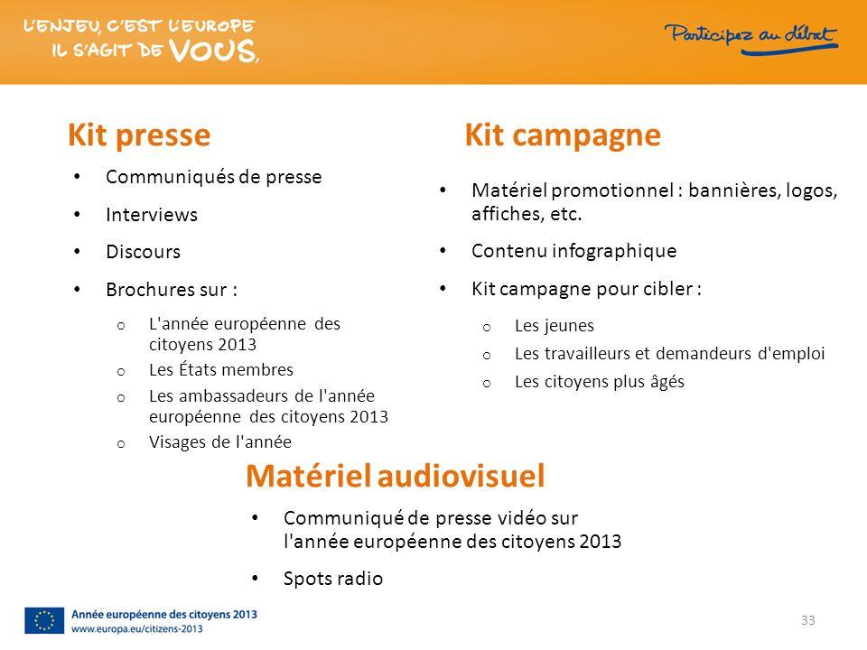 33 Kit presse Communiqués de presse Interviews Discours Brochures sur : o L'année européenne des citoyens 2013 o Les États membres o Les ambassadeurs