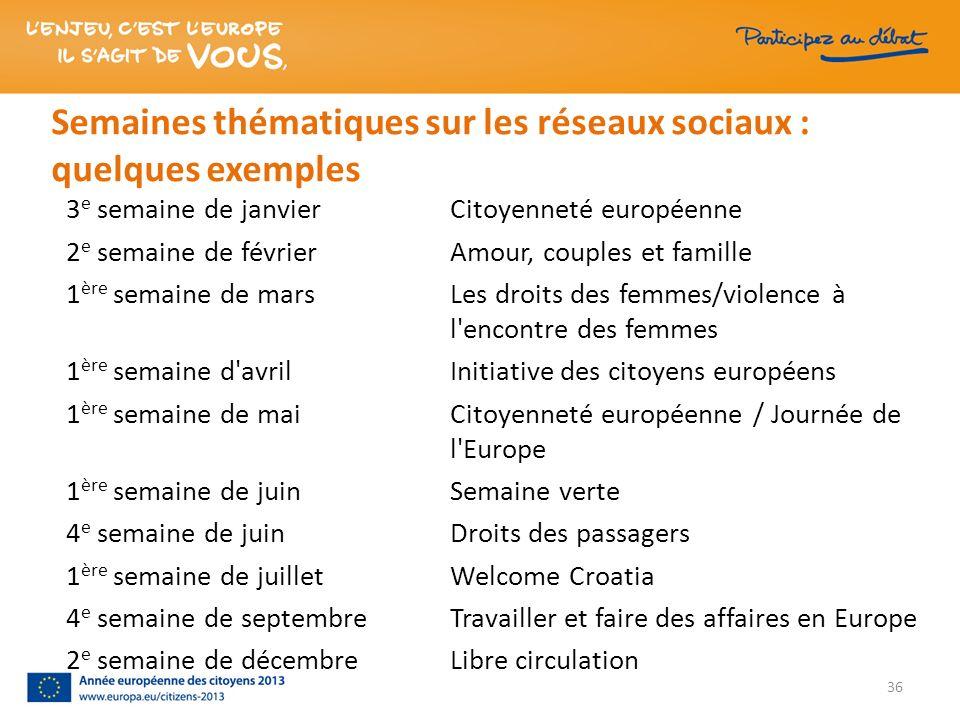 Semaines thématiques sur les réseaux sociaux : quelques exemples 3 e semaine de janvier Citoyenneté européenne 2 e semaine de févrierAmour, couples et