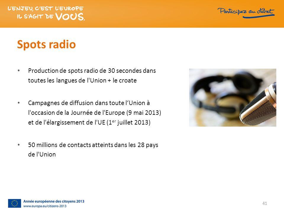 Spots radio 41 Production de spots radio de 30 secondes dans toutes les langues de l'Union + le croate Campagnes de diffusion dans toute lUnion à l'oc