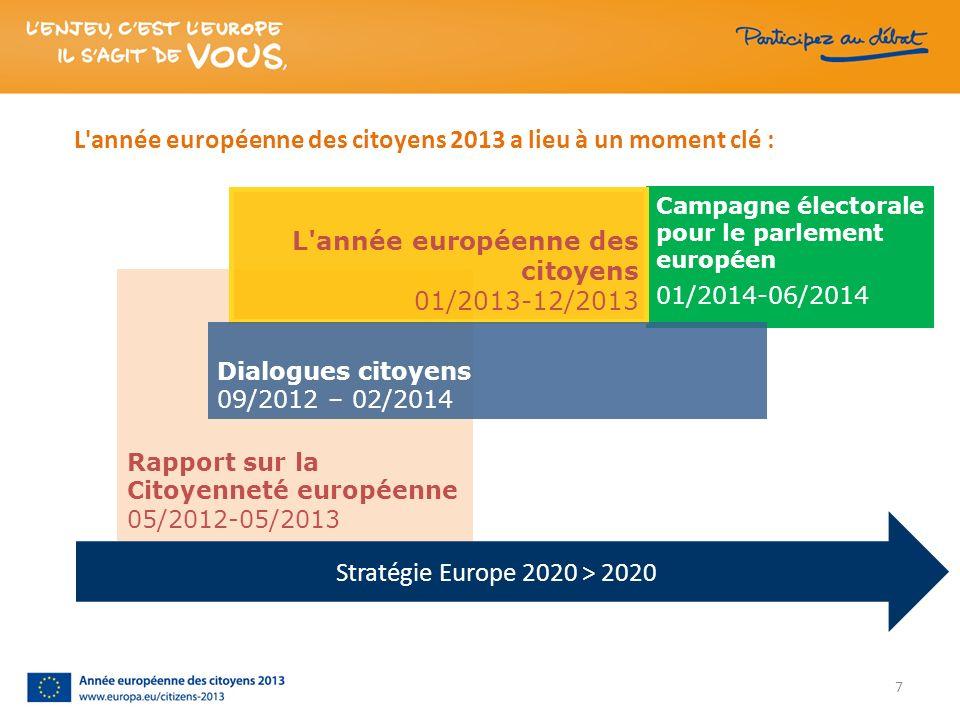 Campagne électorale pour le parlement européen 01/2014-06/2014 Rapport sur la Citoyenneté européenne 05/2012-05/2013 Stratégie Europe 2020 > 2020 L'an
