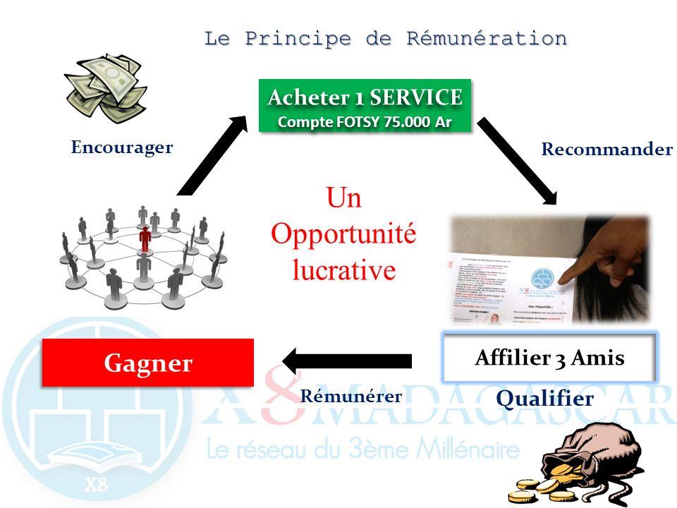 Le Principe de Rémunération Gagner Affilier 3 Amis Recommander Rémunérer Encourager Un Opportunité lucrative Qualifier Acheter 1 SERVICE Compte FOTSY
