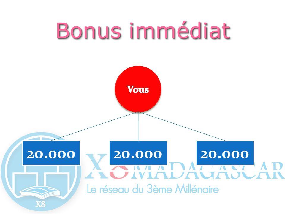 20.000 Bonusimmédiat Bonus immédiat