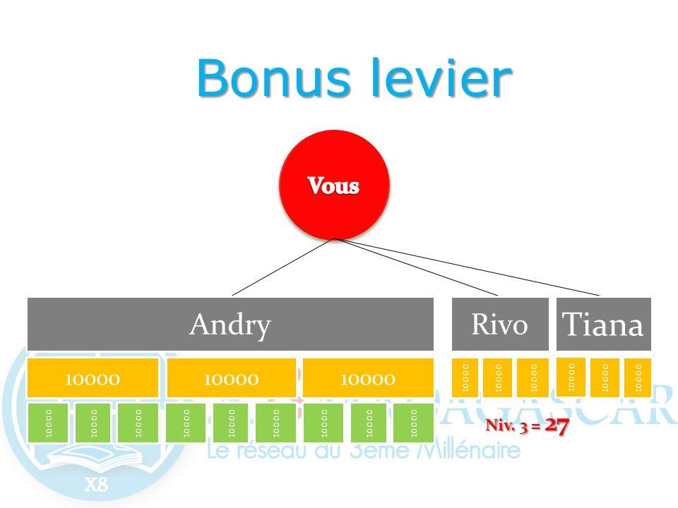 Andry 10000 Rivo Tiana 10000 Niv. 3 = 27 Bonus levier