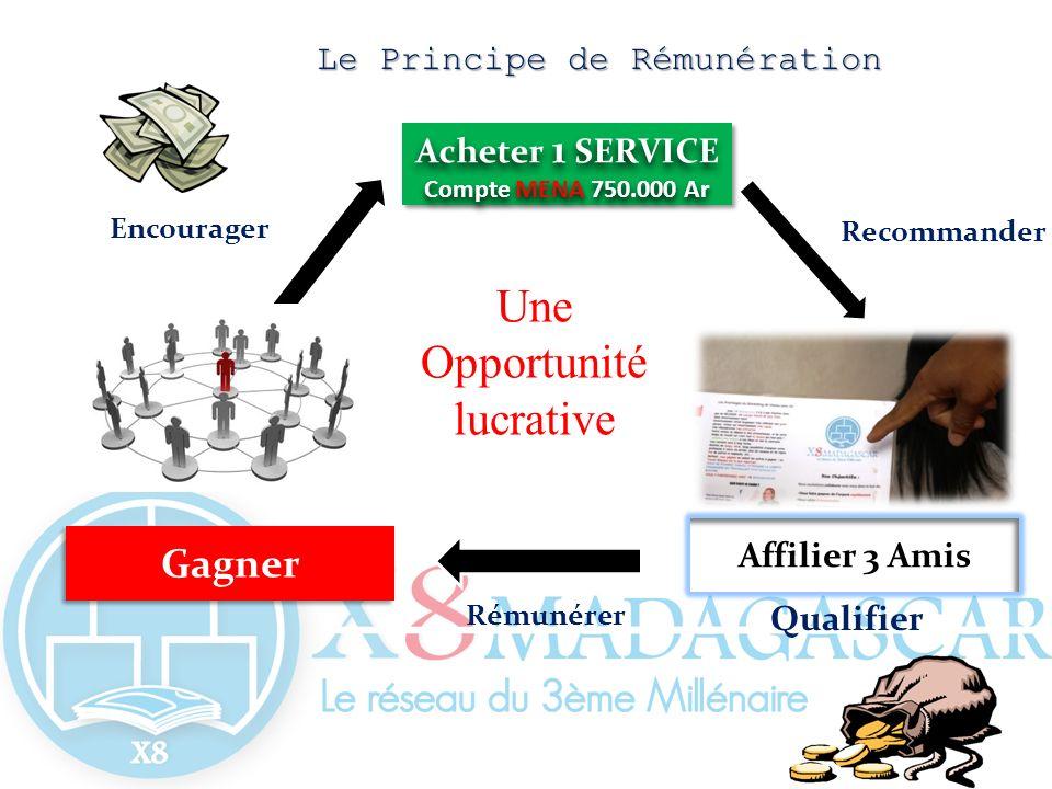 Le Principe de Rémunération Gagner Affilier 3 Amis Recommander Rémunérer Encourager Une Opportunité lucrative Qualifier Acheter 1 SERVICE Compte MENA