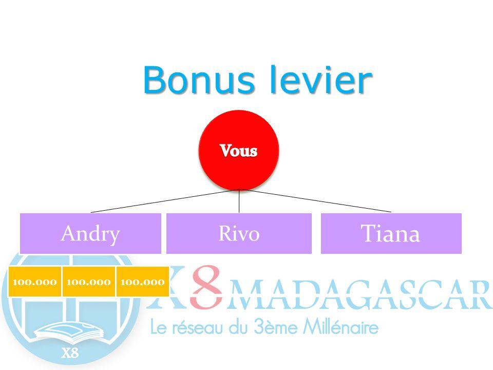 AndryRivo Tiana 100.000 Bonus levier 100.000