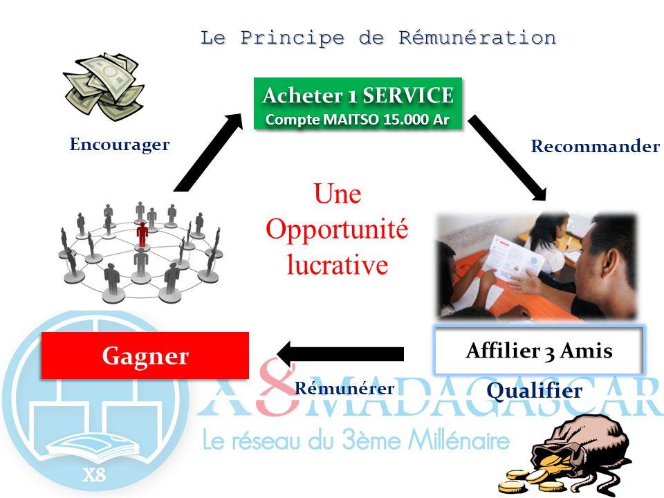 Le Principe de Rémunération Gagner Affilier 3 Amis Recommander Rémunérer Encourager Une Opportunité lucrative Qualifier Acheter 1 SERVICE Compte MAITS