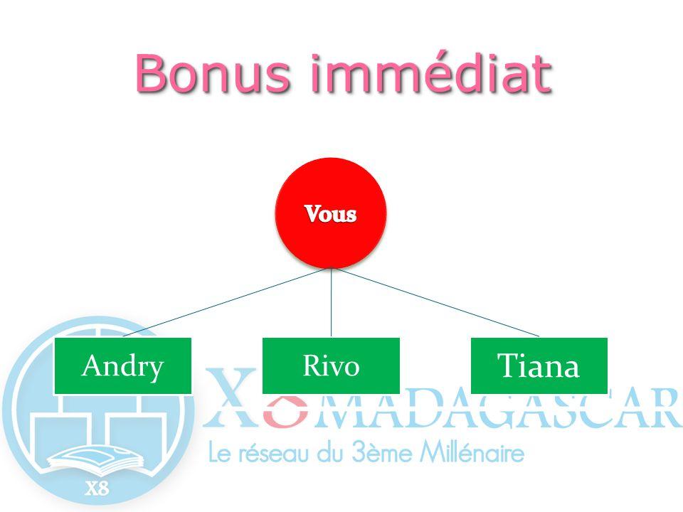 AndryRivo Tiana Bonusimmédiat Bonus immédiat