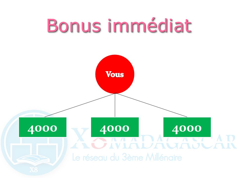 4000 Bonusimmédiat Bonus immédiat