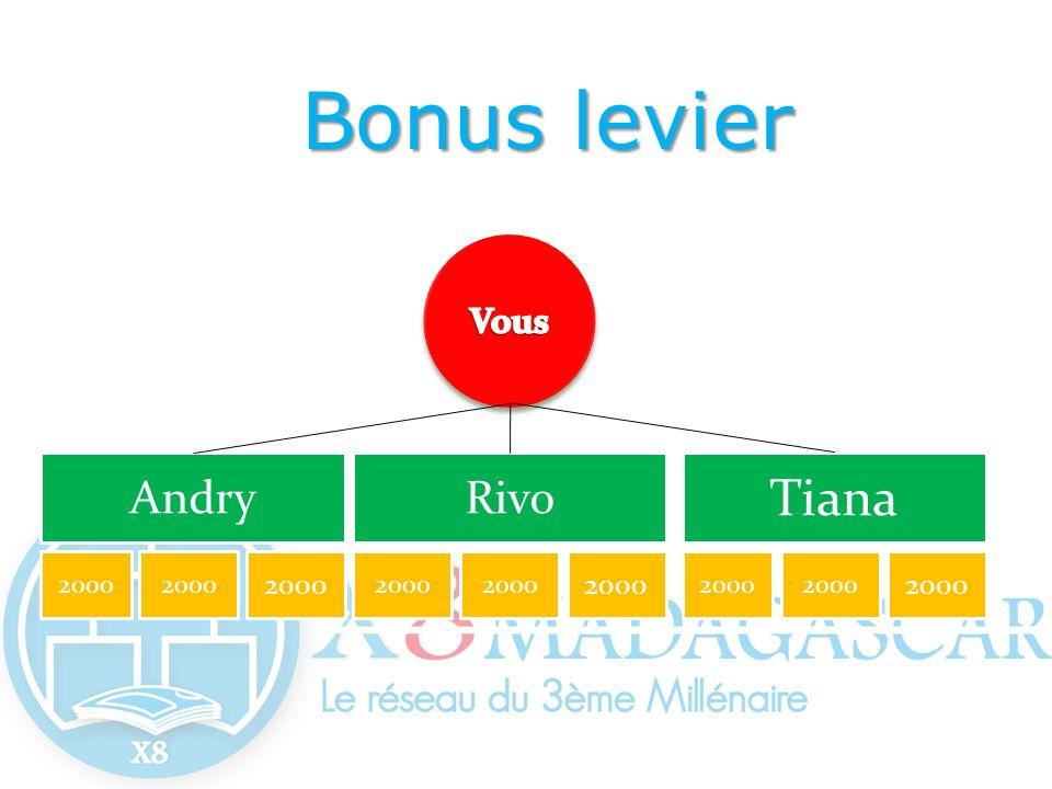 AndryRivo Tiana 2000 Bonus levier