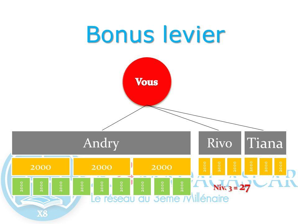 Andry 2000 Rivo Tiana 2000 Niv. 3 = 27 Bonus levier