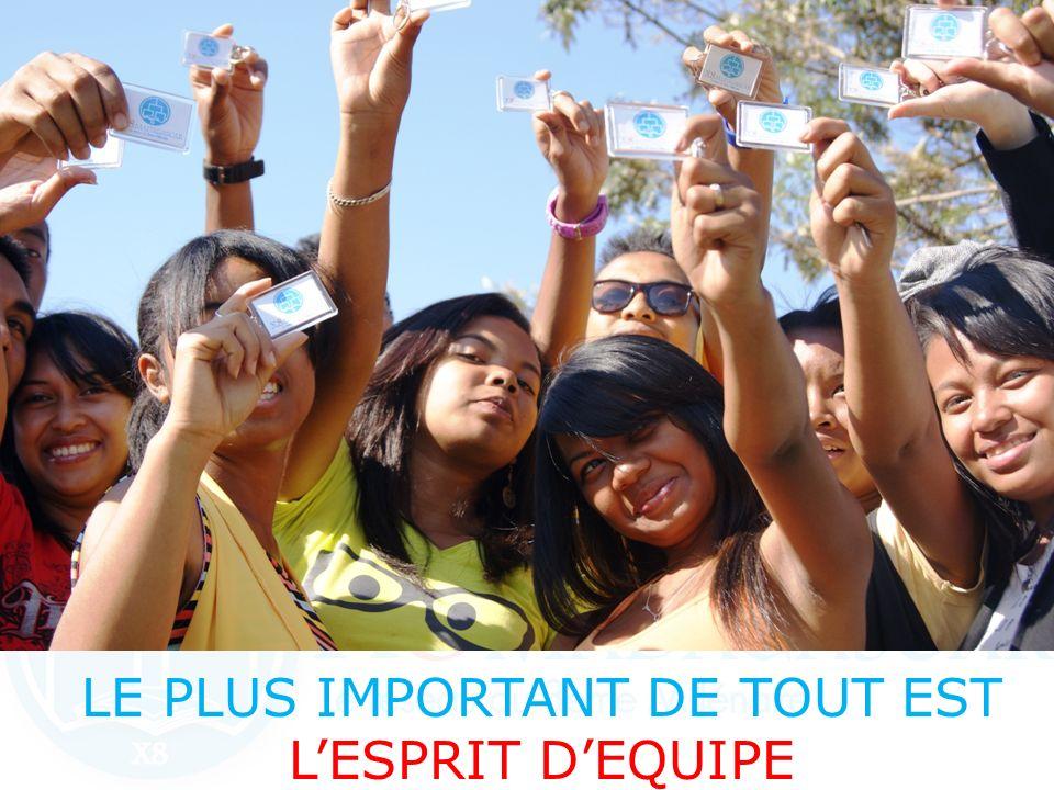 LE PLUS IMPORTANT DE TOUT EST LESPRIT DEQUIPE