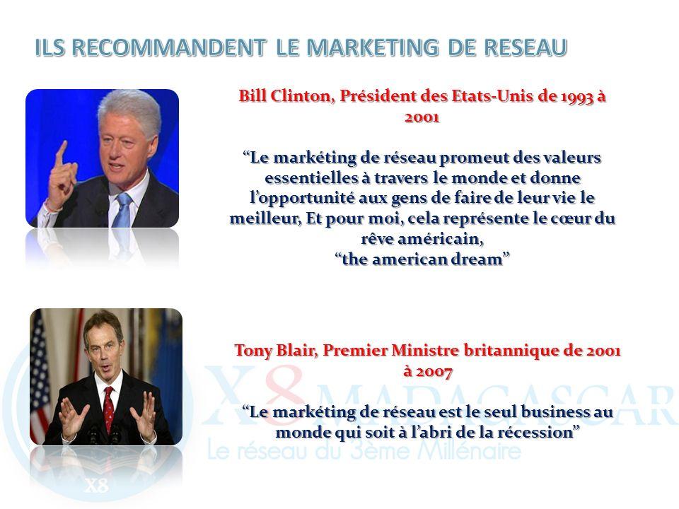 Bill Clinton, Président des Etats-Unis de 1993 à 2001 Le markéting de réseau promeut des valeurs essentielles à travers le monde et donne lopportunité