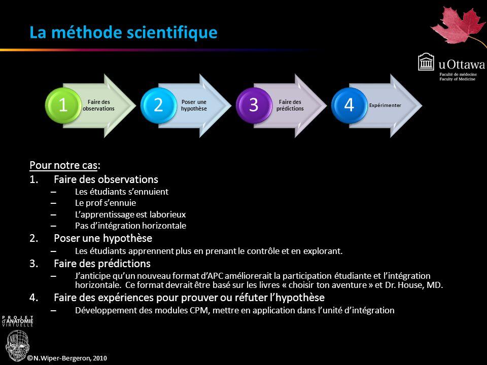 ©N.Wiper-Bergeron, 2010 La méthode scientifique Faire des observations 1 Poser une hypothèse 2 Faire des prédictions 3 Expérimenter 4 Pour notre cas: