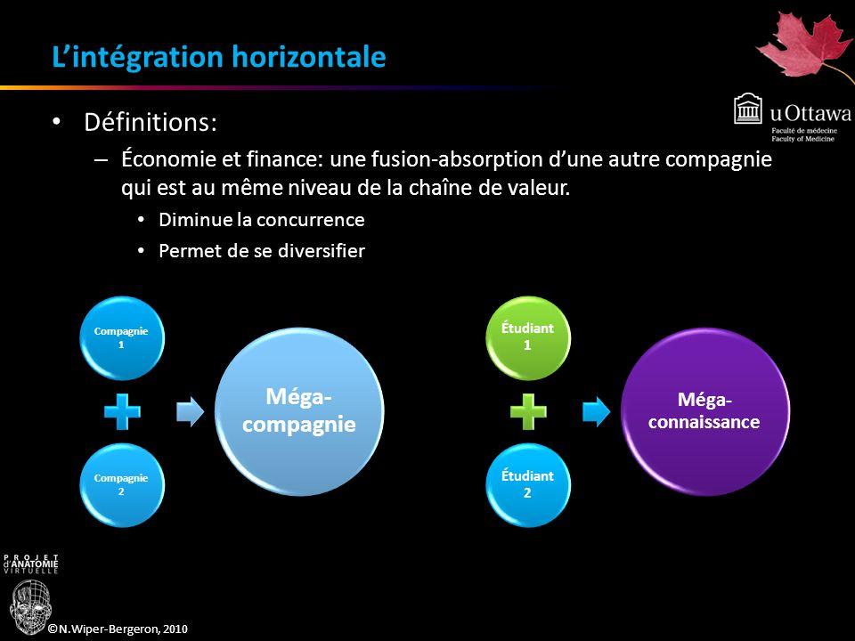 ©N.Wiper-Bergeron, 2010 Lintégration horizontale Définitions: – Économie et finance: une fusion-absorption dune autre compagnie qui est au même niveau