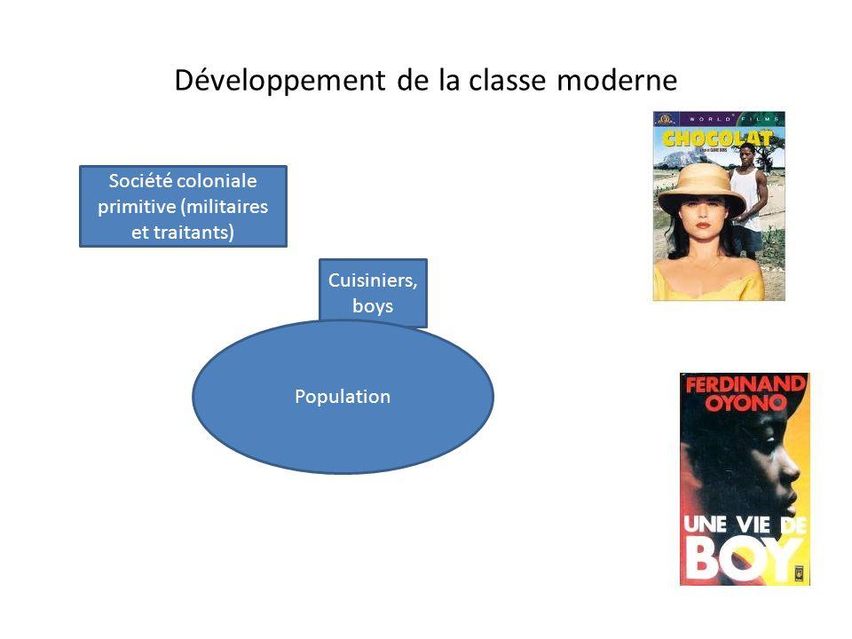 Développement de la classe moderne Société coloniale primitive (militaires et traitants) Cuisiniers, boys Population
