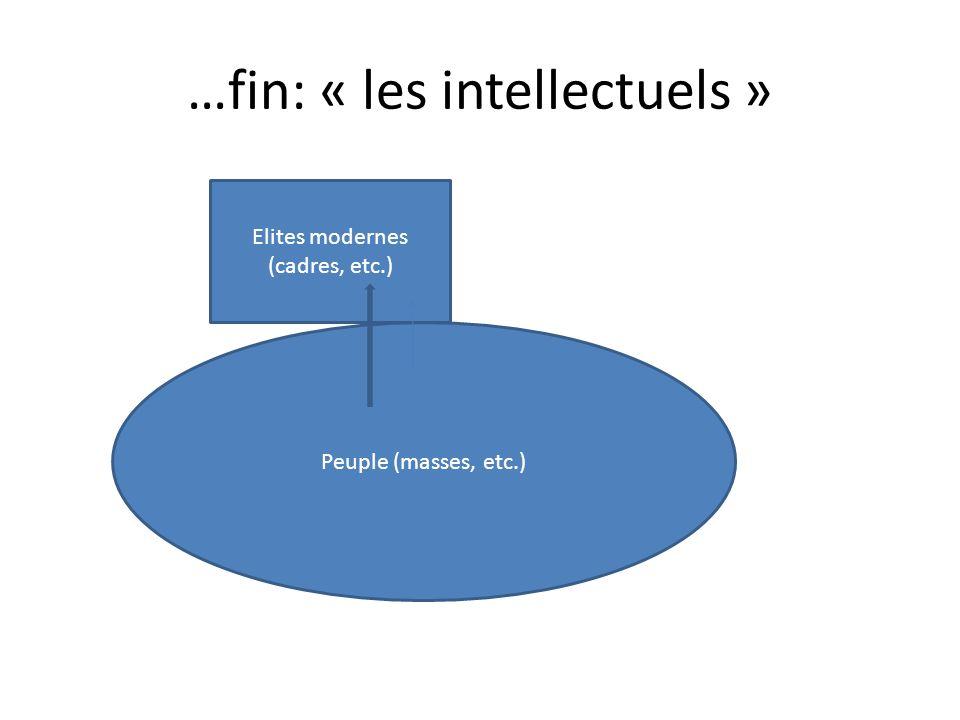 …fin: « les intellectuels » Elites modernes (cadres, etc.) Peuple (masses, etc.)