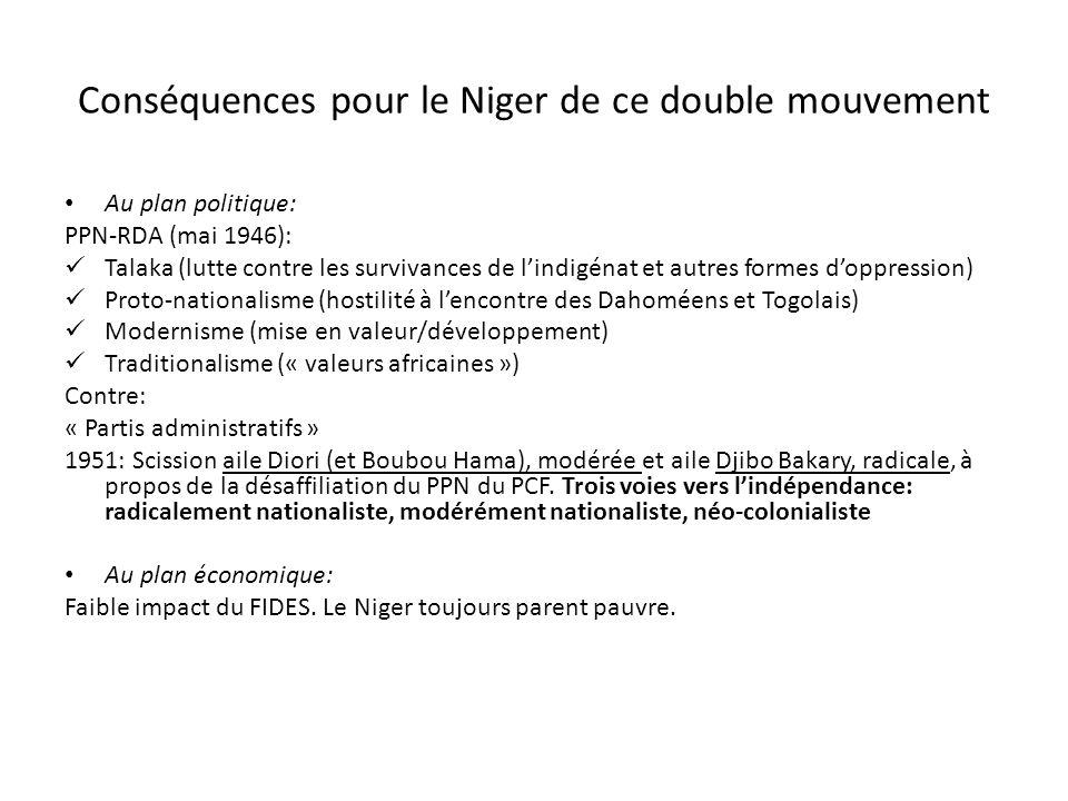 Conséquences pour le Niger de ce double mouvement Au plan politique: PPN-RDA (mai 1946): Talaka (lutte contre les survivances de lindigénat et autres formes doppression) Proto-nationalisme (hostilité à lencontre des Dahoméens et Togolais) Modernisme (mise en valeur/développement) Traditionalisme (« valeurs africaines ») Contre: « Partis administratifs » 1951: Scission aile Diori (et Boubou Hama), modérée et aile Djibo Bakary, radicale, à propos de la désaffiliation du PPN du PCF.