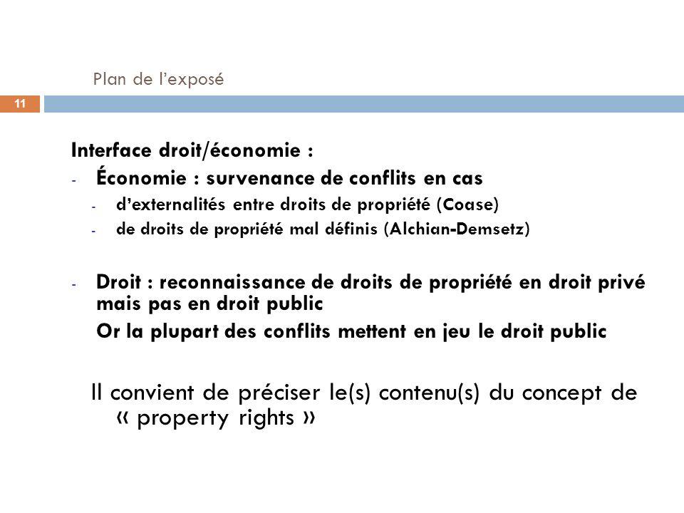 Plan de lexposé Interface droit/économie : - Économie : survenance de conflits en cas - dexternalités entre droits de propriété (Coase) - de droits de
