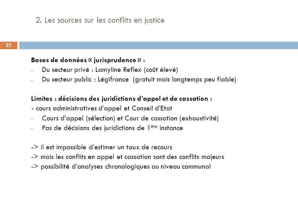 2. Les sources sur les conflits en justice Bases de données « jurisprudence » : - Du secteur privé : Lamyline Reflex (coût élevé) - Du secteur public