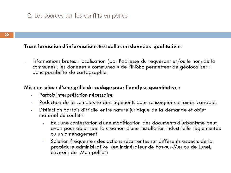 2. Les sources sur les conflits en justice Transformation dinformations textuelles en données qualitatives - Informations brutes : localisation (par l