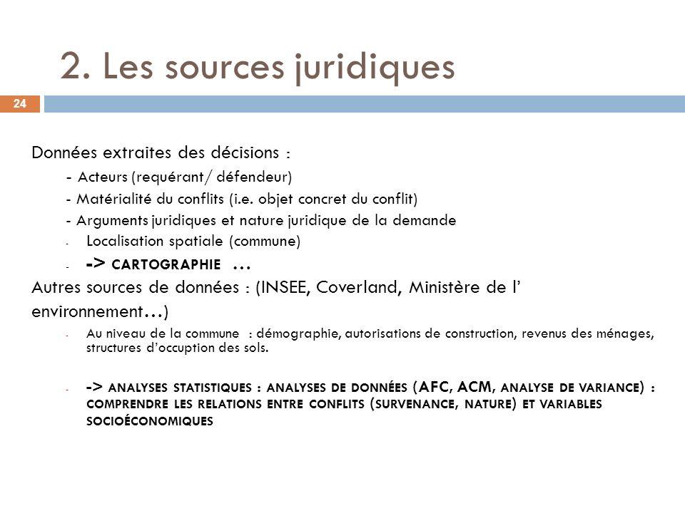2. Les sources juridiques Données extraites des décisions : - Acteurs (requérant/ défendeur) - Matérialité du conflits (i.e. objet concret du conflit)