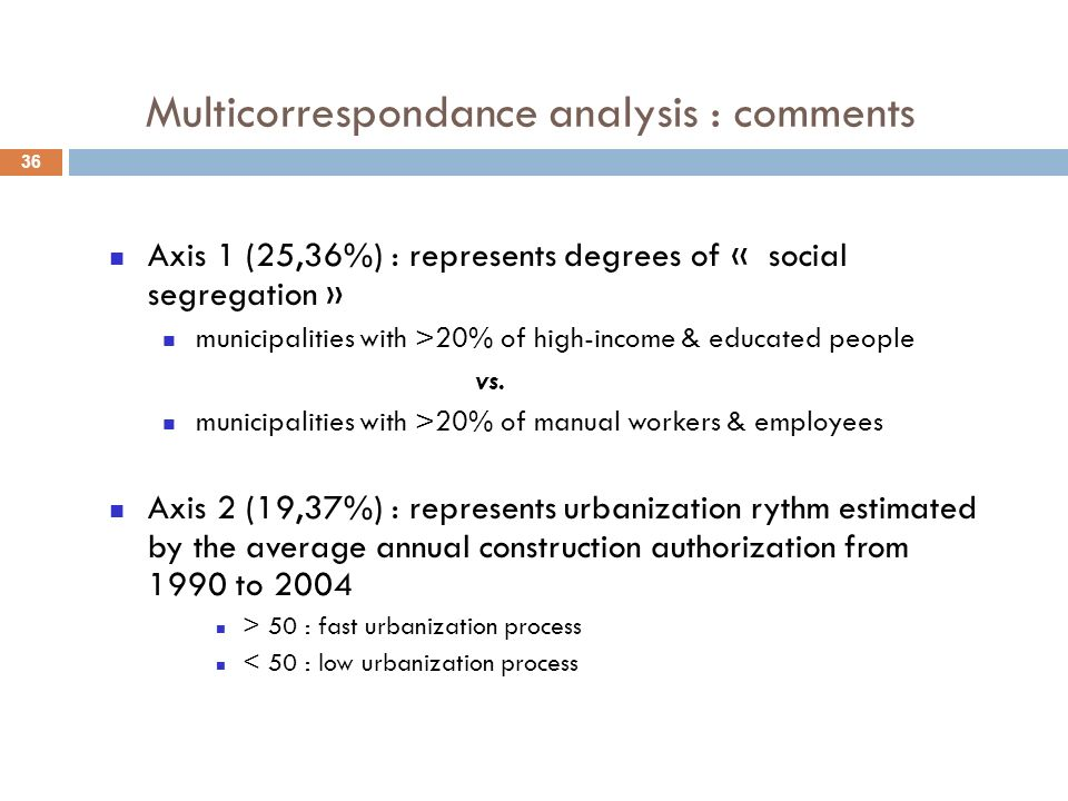 Multicorrespondance analysis : comments Axis 1 (25,36%) : represents degrees of « social segregation » municipalities with >20% of high-income & educated people vs.