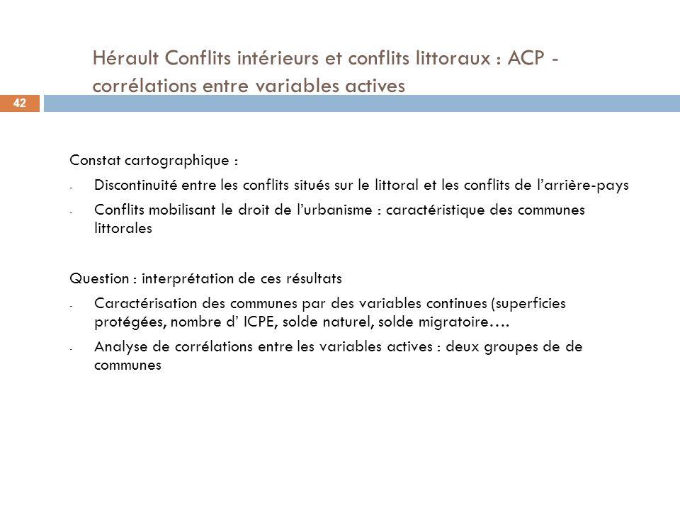 Hérault Conflits intérieurs et conflits littoraux : ACP - corrélations entre variables actives Constat cartographique : - Discontinuité entre les conf