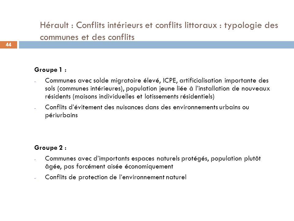 Hérault : Conflits intérieurs et conflits littoraux : typologie des communes et des conflits Groupe 1 : - Communes avec solde migratoire élevé, ICPE,