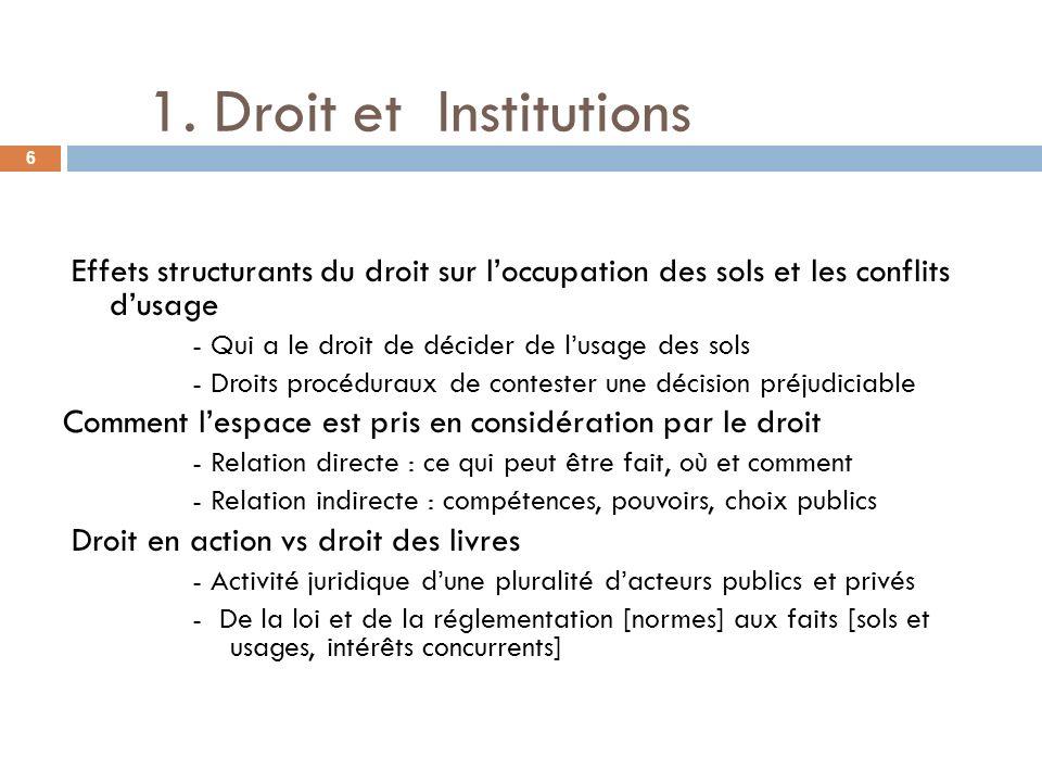 Effets structurants du droit sur loccupation des sols et les conflits dusage - Qui a le droit de décider de lusage des sols - Droits procéduraux de co
