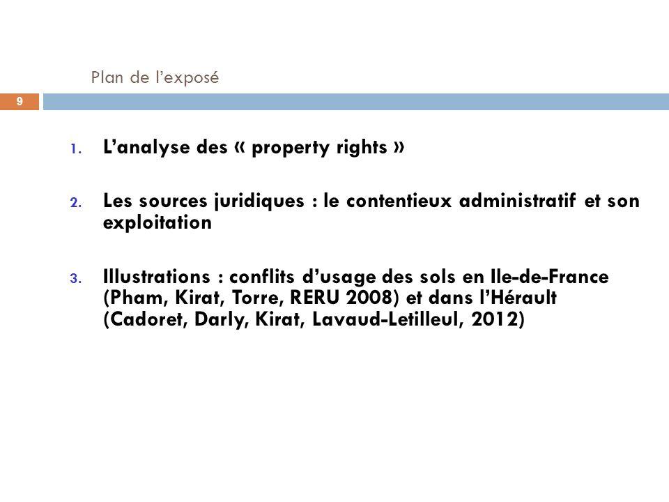 Plan de lexposé 1.Lanalyse des « property rights » 2.