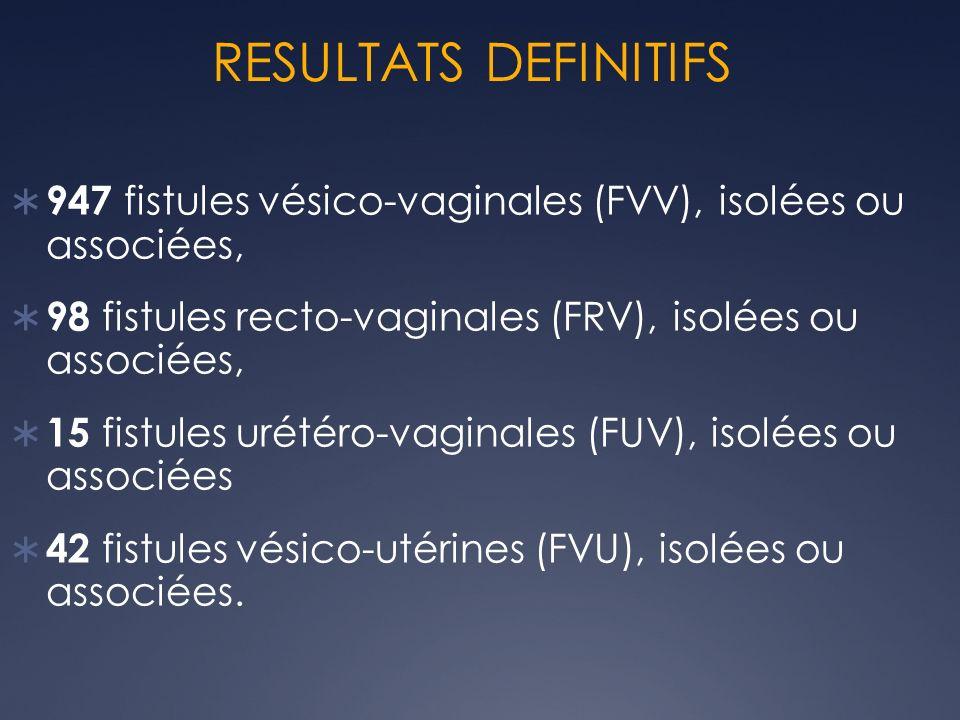 RESULTATS DEFINITIFS 947 fistules vésico-vaginales (FVV), isolées ou associées, 98 fistules recto-vaginales (FRV), isolées ou associées, 15 fistules u