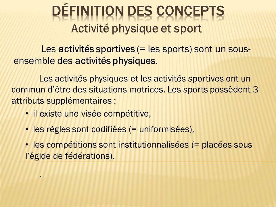 Les activités sportives (= les sports) sont un sous- ensemble des activités physiques. Activité physique et sport Les activités physiques et les activ