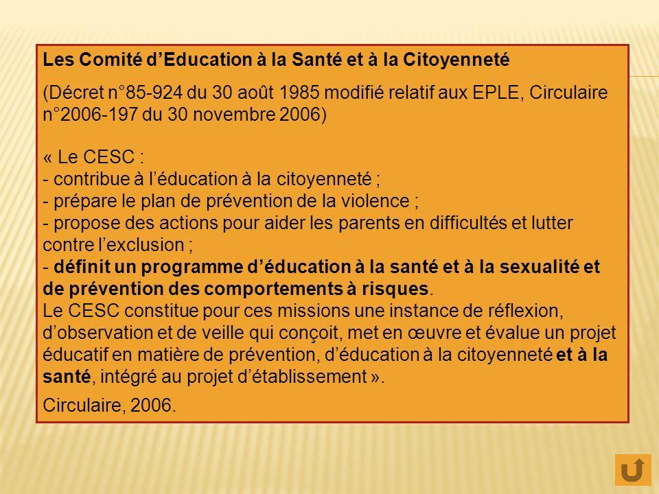 Les Comité dEducation à la Santé et à la Citoyenneté (Décret n°85-924 du 30 août 1985 modifié relatif aux EPLE, Circulaire n°2006-197 du 30 novembre 2