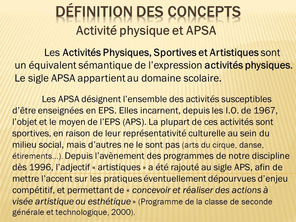Les Activités Physiques, Sportives et Artistiques sont un équivalent sémantique de lexpression activités physiques. Le sigle APSA appartient au domain