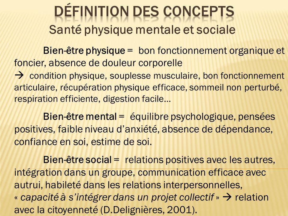 Bien-être physique = bon fonctionnement organique et foncier, absence de douleur corporelle condition physique, souplesse musculaire, bon fonctionneme