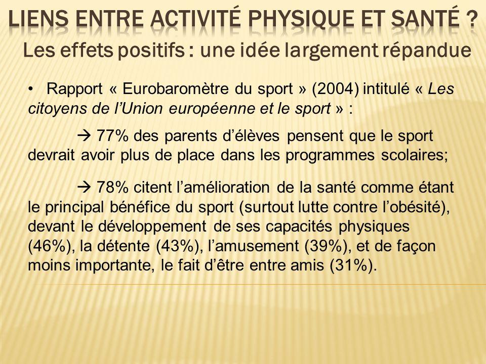 Les effets positifs : une idée largement répandue Rapport « Eurobaromètre du sport » (2004) intitulé « Les citoyens de lUnion européenne et le sport »
