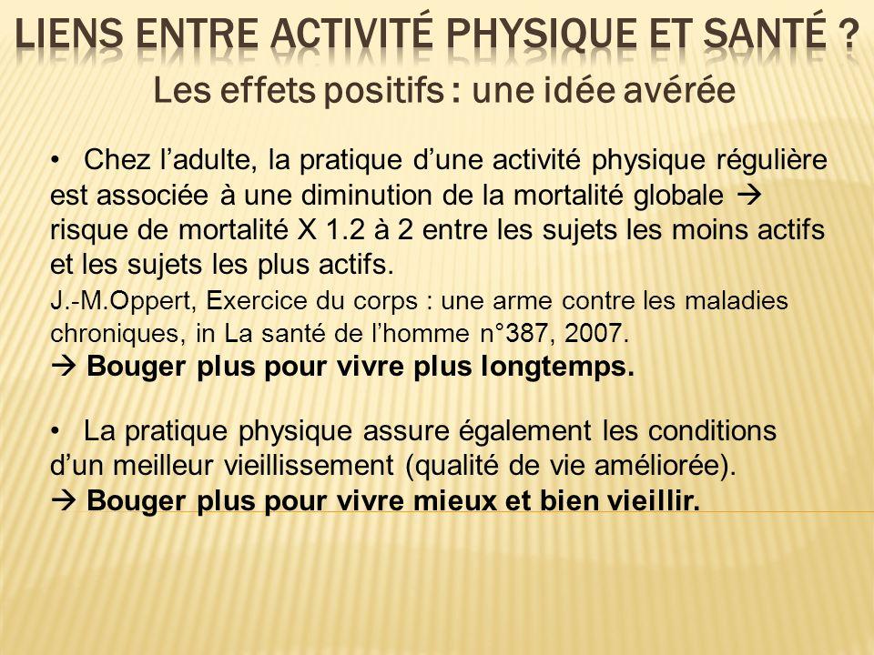 Les effets positifs : une idée avérée Chez ladulte, la pratique dune activité physique régulière est associée à une diminution de la mortalité globale