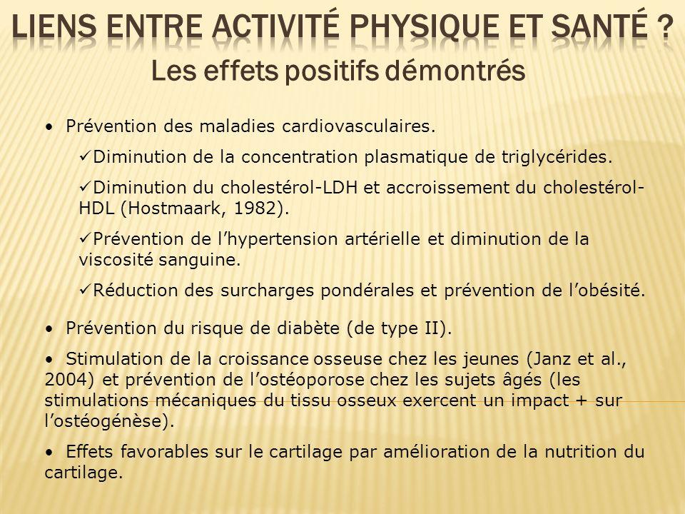 Les effets positifs démontrés Prévention des maladies cardiovasculaires. Diminution de la concentration plasmatique de triglycérides. Diminution du ch