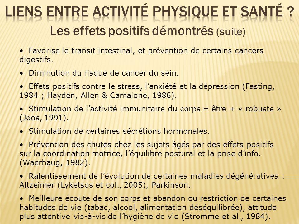 Les effets positifs démontrés (suite) Favorise le transit intestinal, et prévention de certains cancers digestifs. Diminution du risque de cancer du s